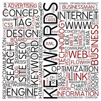 keywords_word_cloud_square