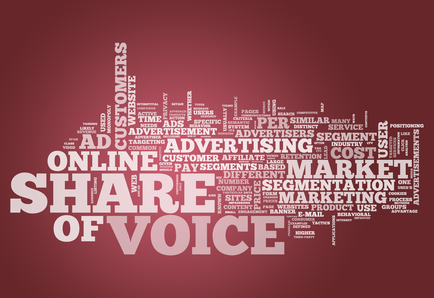 share_of_voice_word_cloud