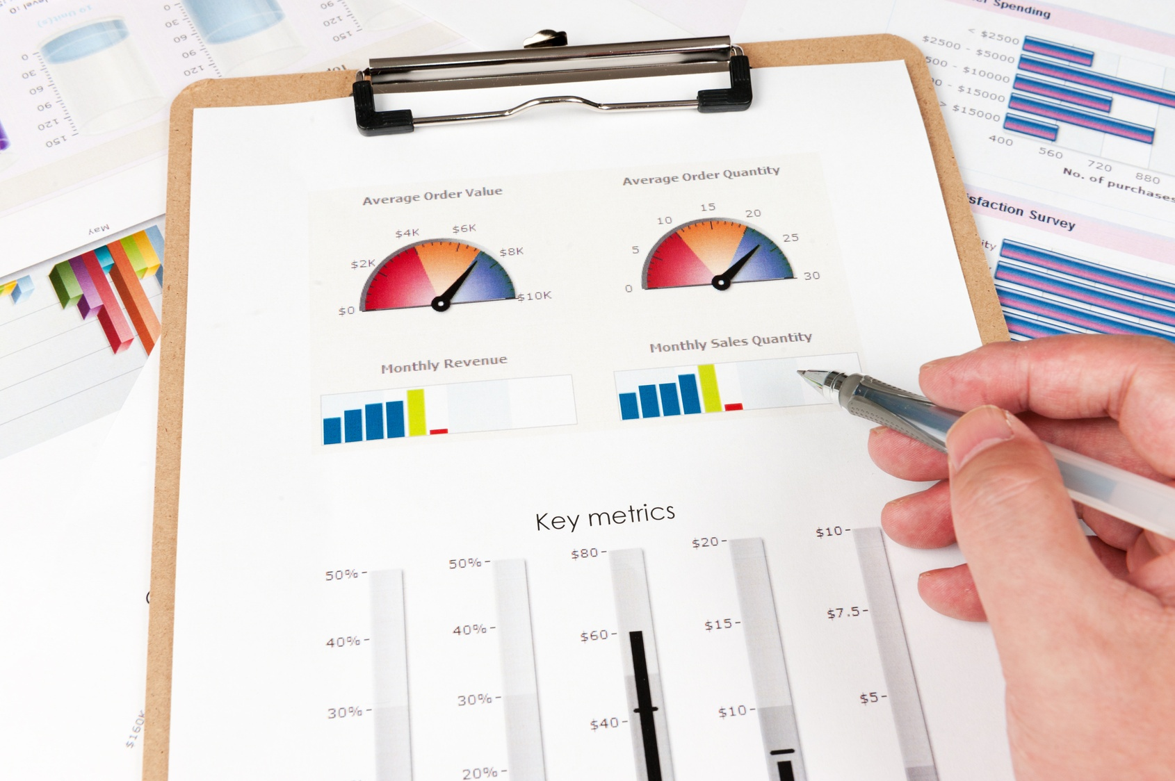 Why Typical Sales Reports Don't Work & What Report to Use Instead